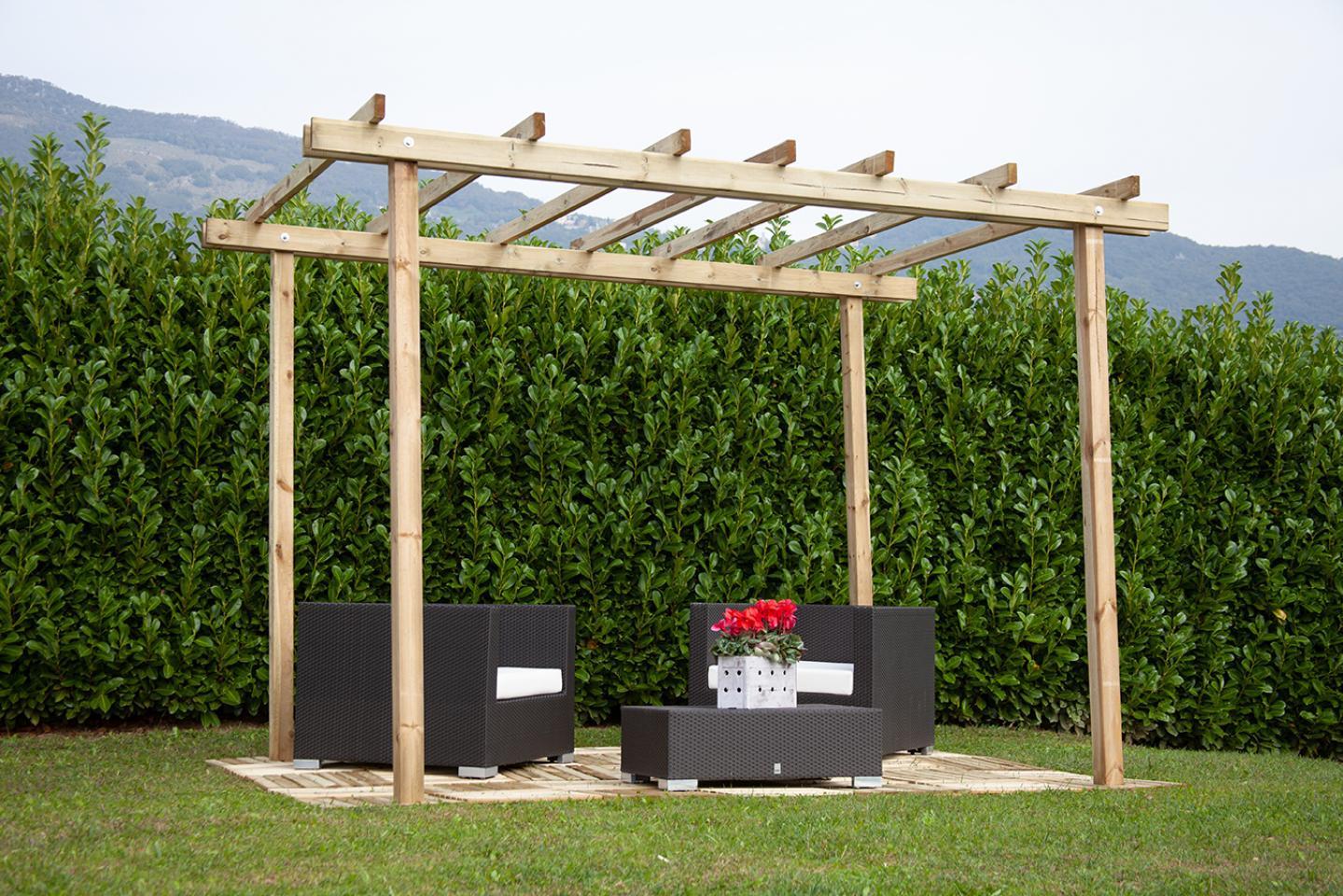 Tende da sole, gazebo e pergole: soluzioni ombreggianti per godersi i propri spazi esterni!